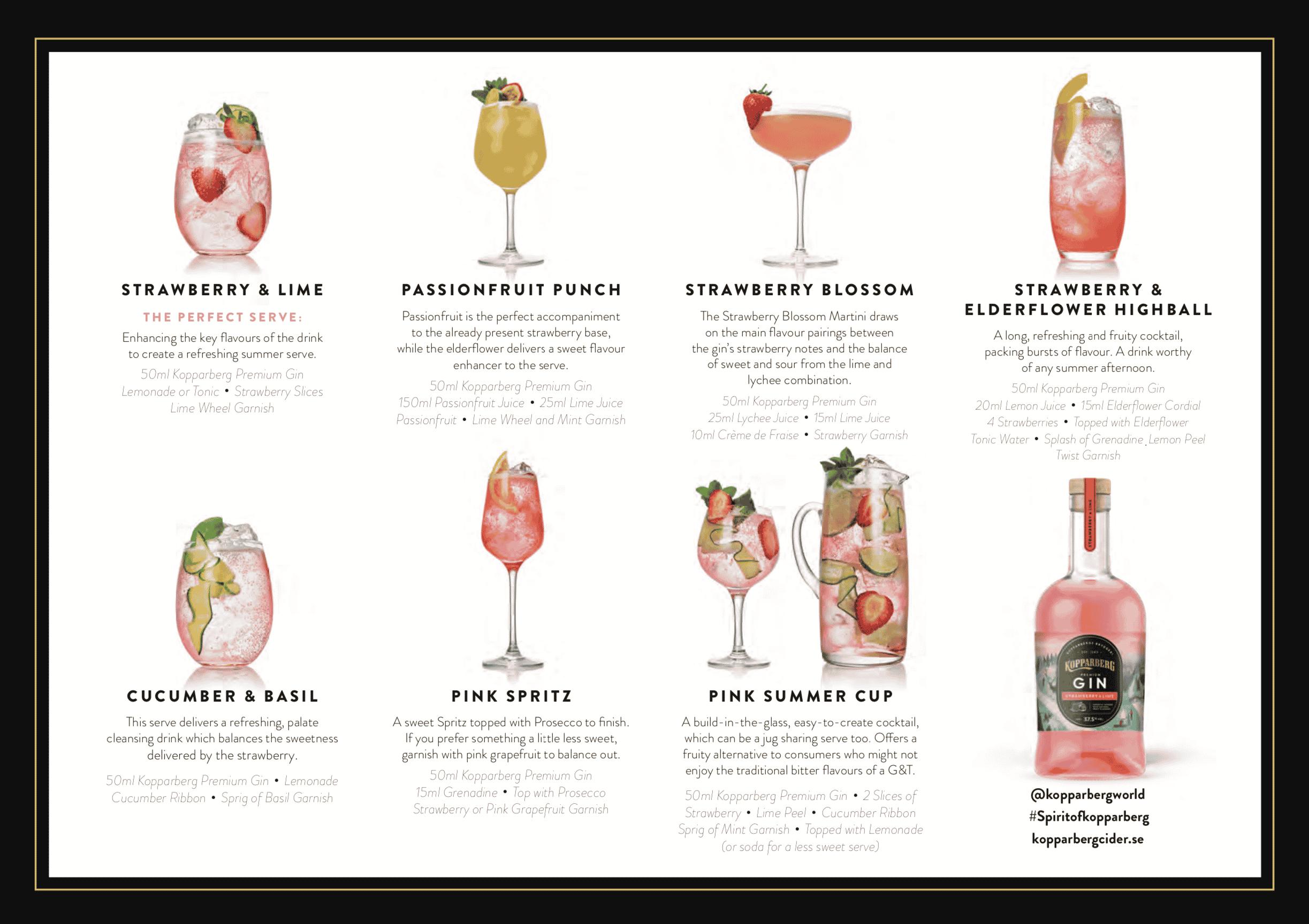 sommarens bästa cocktails 2020