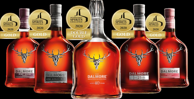 världens bästa whiskymärken